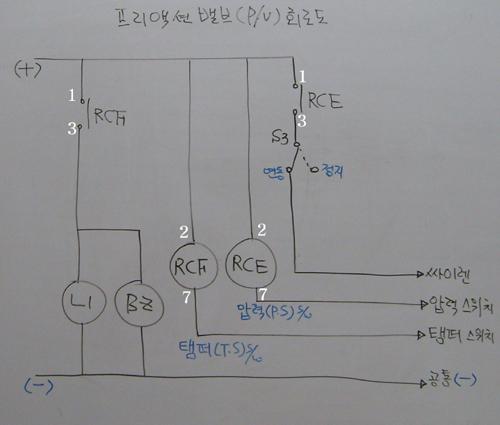 11-5프리액션밸브2.jpg