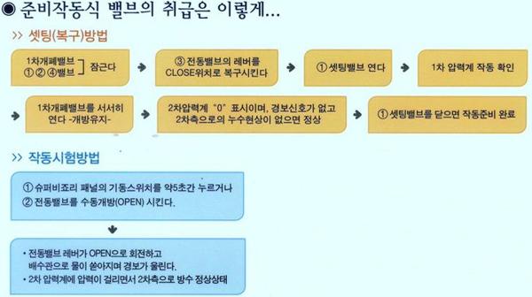 11-4프리액션밸브3.jpg
