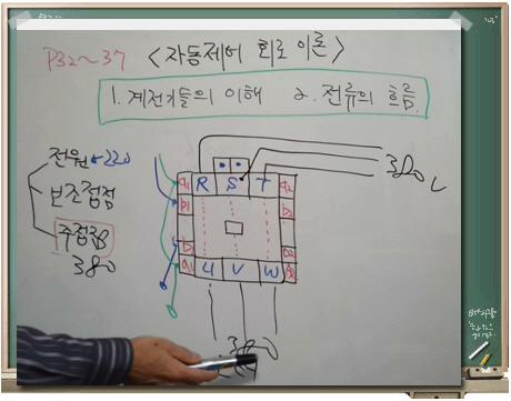꾸미기_거실자동보충5교시칠판_3gp_000434871.jpg