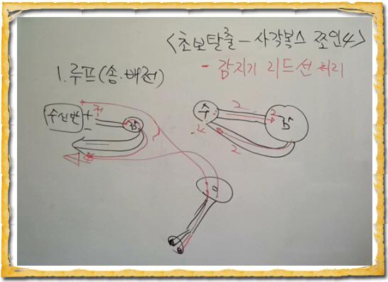 꾸미기_거실초보탈출9교시-2_3gp_000161034.jpg