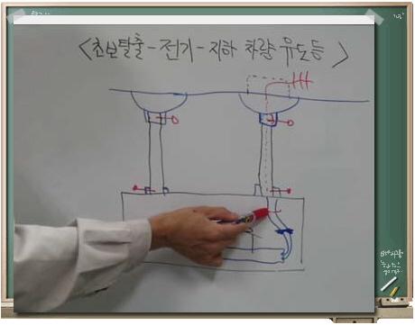 꾸미기_초보시설101교시-칠판_mp4_000198091.jpg