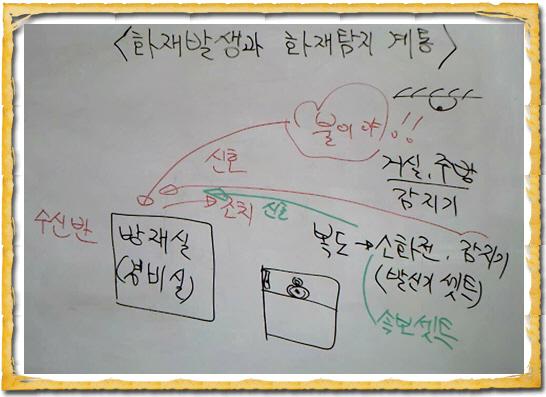 꾸미기_거실소방보충강의1_3gp_000262073.jpg