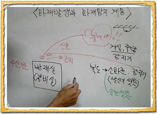 꾸미기_거실소방보충강의1_3gp_000239078.jpg
