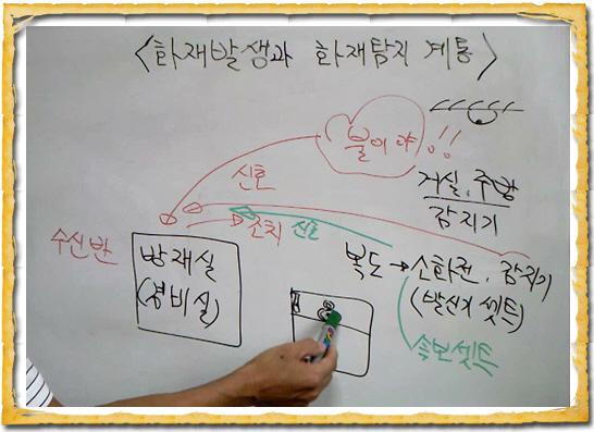 꾸미기_거실소방보충강의1_3gp_000342057.jpg