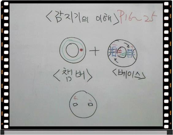꾸미기_거실소방교재보충2_3gp_000286068.jpg