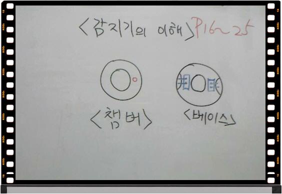 꾸미기_거실소방교재보충2_3gp_000006081.jpg