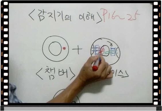 꾸미기_거실소방교재보충2_3gp_000155052.jpg
