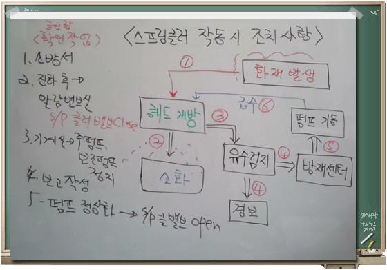 꾸미기_거실소방일반보충%202교_3gp_000641075.jpg