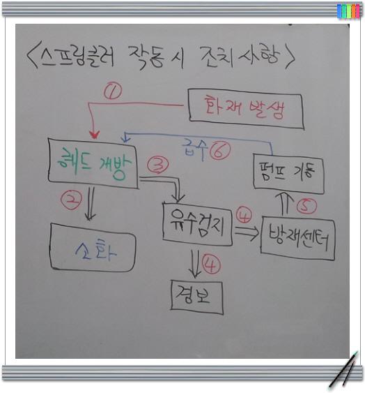 꾸미기_거실2011-10-05%2020_12_10.jpg