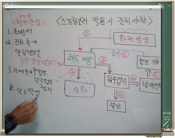 꾸미기_거실소방일반보충%202교_3gp_000437030.jpg