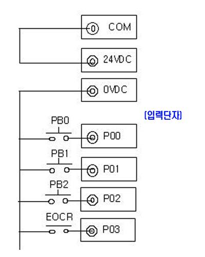 8-5PLC외관%201.jpg